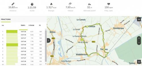 marche nordique,sport,exercice,circuit,temps,vitesse,moyenne,record,but,objectif,rando,kilométre,effort,résultat